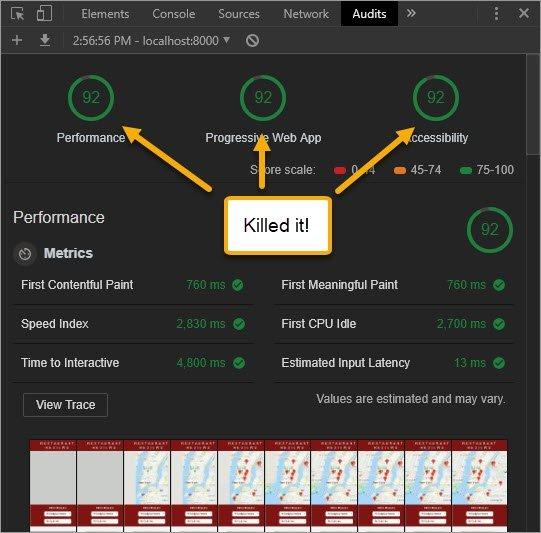 DevTools Audits Score