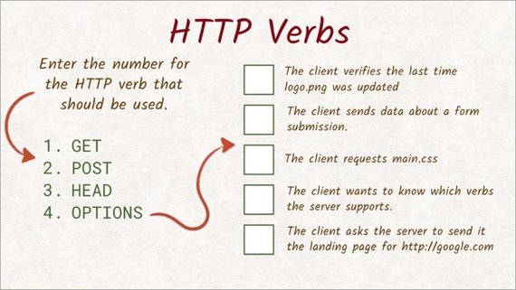 HTTP 1.1 Course