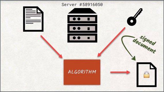 HTTPS Course