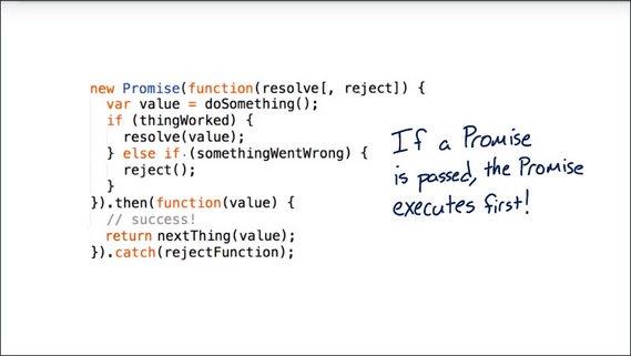 JavaScript Promises by james-priest